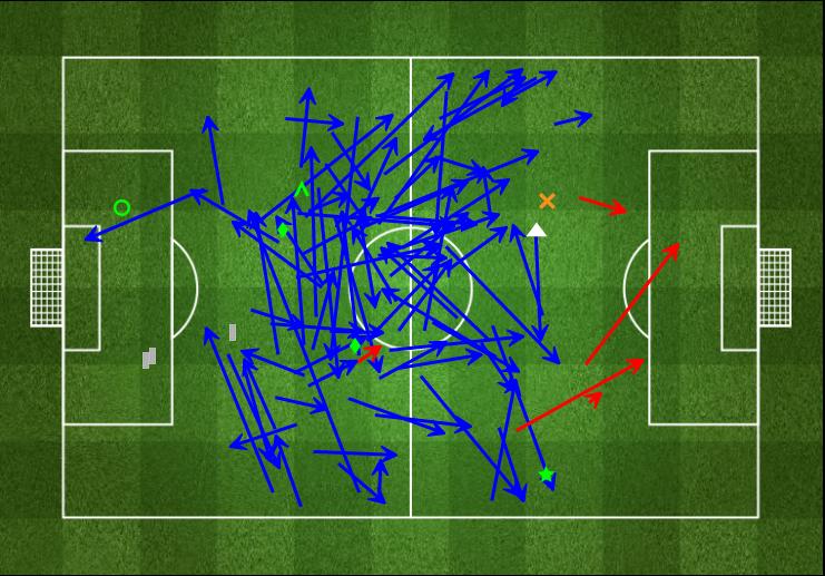 grafis permainan Carrick kala United mengalahkan Swansea 3-1. Foto: statszone
