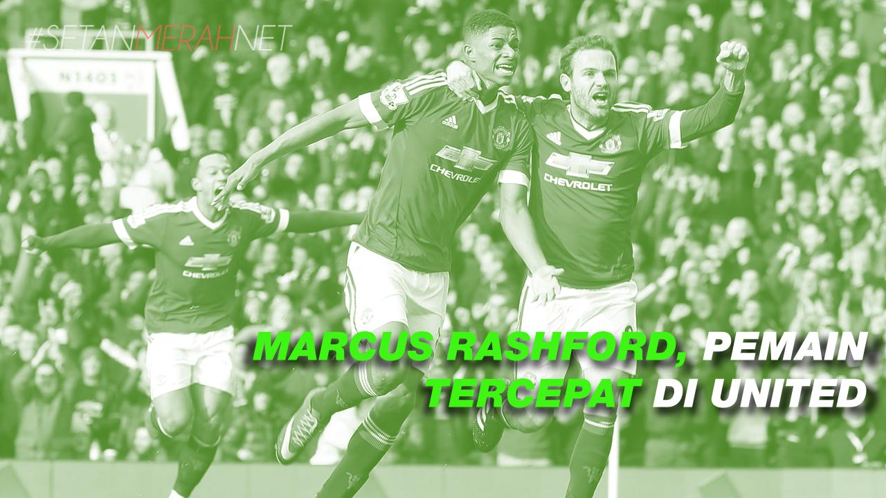Marcus Rashford Pemain Tercepat United Musim Ini Berita