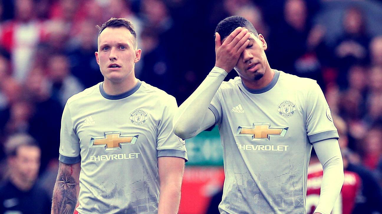 Siapa Bek Tengah Yang Harus Dilepas Manchester United