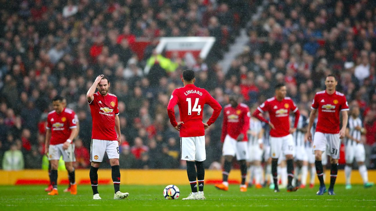Kaleidoskop Manchester United 2018 2 Berita Manchester